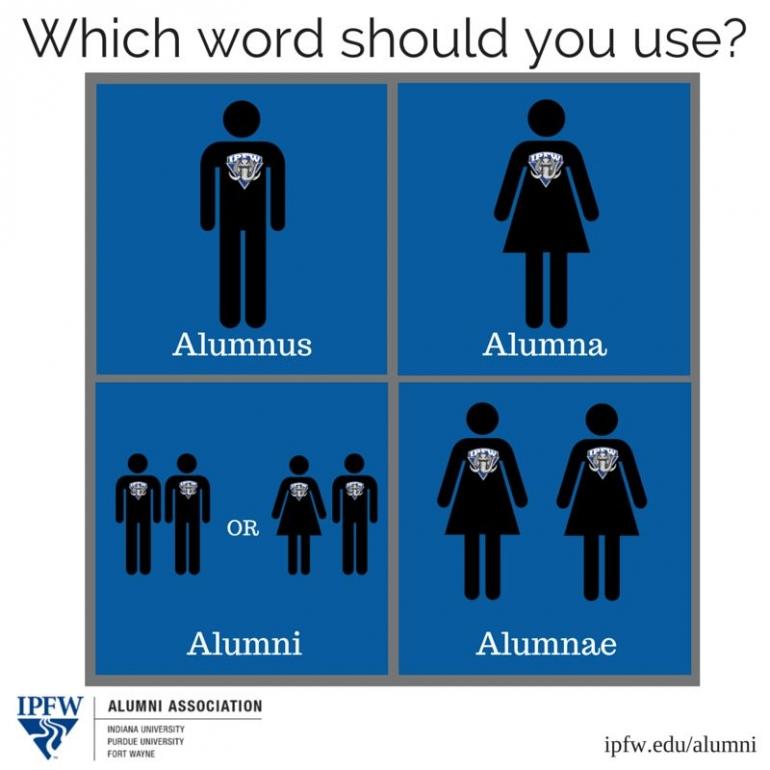 Apa beda alumnus, alumna, alumni dan alumnae? Sumber: https://i.pinimg.com/originals/f6/98/53/f69853b3799bd43e6fa3edceeec9908e.png