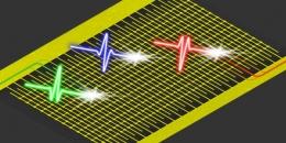 Elektronika Gelombang Cahaya Terintegrasi. Sumber: https://news.mit.edu/