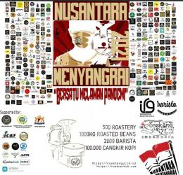 dok. Indonesian Roaster Guild (IRG), Nusantara Menyangrai, Bersatu Melawan Pandemi