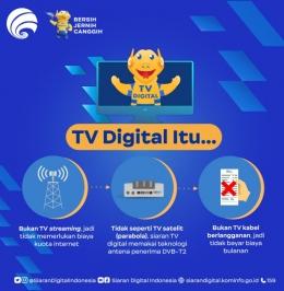 Perbedaan TV Digital dengan Jenis Layanan TV lainnya (Sumber: twitter @siarandigital)