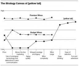Contoh Kanvas Strategi(dokpri)