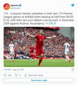 Catatan rekor Liverpool di Anfield/ sumber foto dilansir dari Dailymail.co.uk