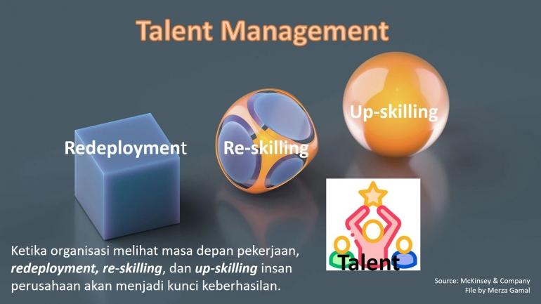 Peran Redeployment, Re-skilling, dan Up-skilling dalam Talent Management (File by Merza Gamal)