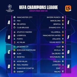 Daftar lengkap hasil undian fase grup Liga Champions (Foto LiveScore.com)