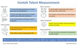 Contoh Mengukur Kebutuhan Talenta Teknologi Untuk Transformasi Digital (File by Merza Gamal)