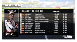 Qualyfing Result MotoGP England 2021 sumber: YouTube resmi MotoGP.