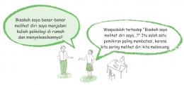 Dialog Konstruktif. Diadaptasi dari: Practical Mindfulness Book, hlm. 21.