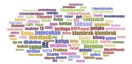 WordcloudSeputar KPI Pusat