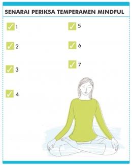 Senarai Periksa Temperamen Mindful. Diadaptasi dari: Practical Mindfulness Book, hlm. 31.