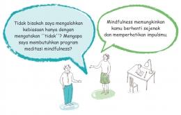 Ilustrasi. Diadaptasi dari: Practical Mindfulness Book, hlm. 40.