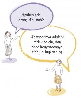 Ilustrasi. Diadaptasi dari: Practical Mindfulness Book, hlm. 36.