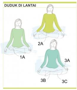Ilustrasi. Sumber: Practical Mindfulness Book, hlm. 67.