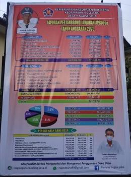 Baliho Sosialisasi Penggunaan Anggaran Desa. Sumber Dokumentasi Desa Nagasepaha Buleleng