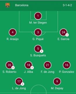 Starting line up Barcelona (UEFA Champions League)