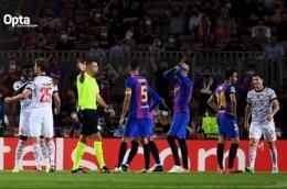 Image: Twiter.com/OPTAJOSE via. Bolasport.com