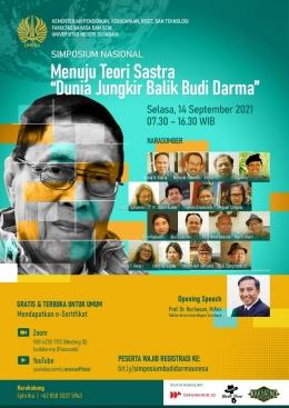 Dok Fakultas Bahasa dan Seni Universitas Negeri Surabaya