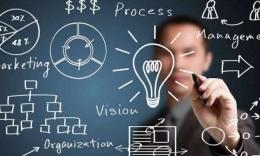 Strategi bisnis turut dipengaruhi oleh proyeksi dari kondisi di masa depan   Sumber gambar : Shutterstock