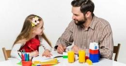 Orangtua yang Mendampingi Anak Belajar. Sumber: bimba-aiueo.com