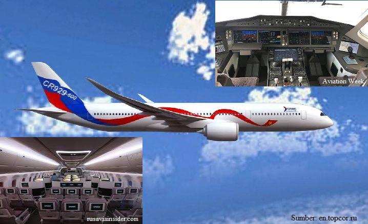 Sumber: en.topcor.ru + Aviation Week + rusaviainsider.com