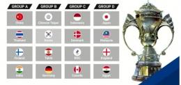 Undian Piala Sudirman 2021, Tahiti berada di Grup B: bwfbadminton.com