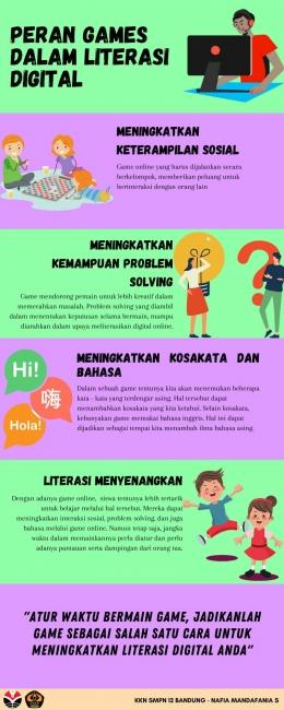 Contoh Infografis untuk Meningkatkan Kemampuan Literasi Digital (dokpri)