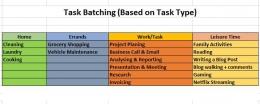 ilustrasi task batching berdasarkan jenis aktivitas   tangkapan layar Ms Excel, olah pribadi