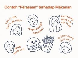 Berbagai perasaan terhadap makanan (sumber: instagram Dapurfit)