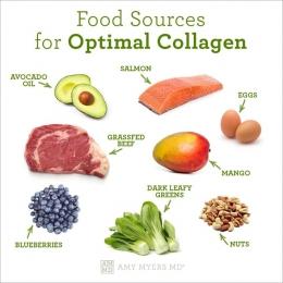 Beberapa sumber makanan yang penting untuk pembentukan kolagen. Photo: Amymyermd.com