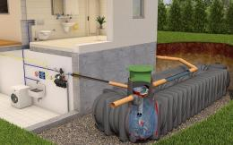 Tangki penampungan air hujan, foto von Schuetter Behaltercenter