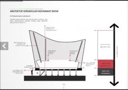 Elemen dalam Rumah Jabu Bolon (Sumber Gambar: https://laketoba.travel/toba-masterplan/)