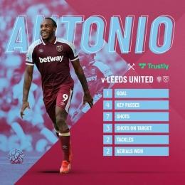 Michail Antonio, striker West Ham. (foto: twitter/westham)