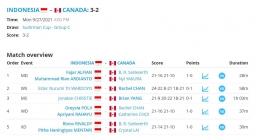 Indonesia menang tipis 3-2 atas Kanada di pertandingan kedua Grup C: tournamentsoftware.com