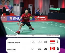 Jonatan Christie gagal memetik kemenangan menghadapi pemain tunggal putra Kanada: badmintonindonesia.org