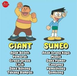Giant & Suneo