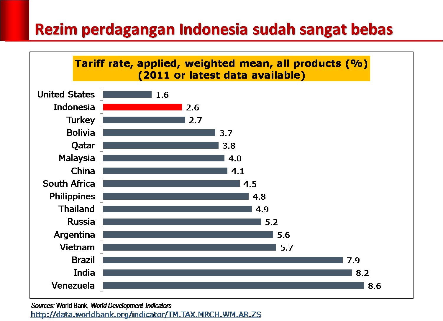 Contoh nyata dari perdagangan opsi