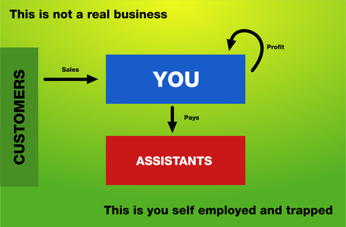 cara jadi pengusaha 3