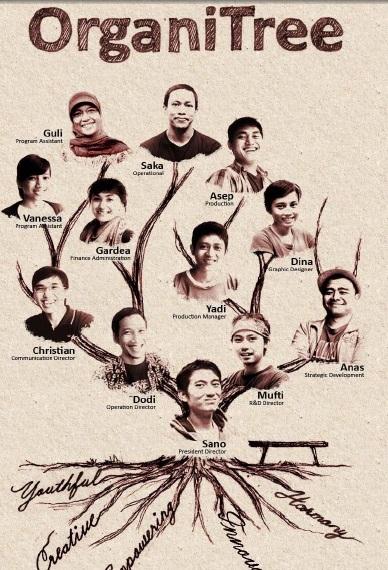 Jakarta dan Fenomena Banjirnya