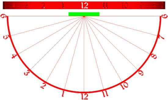 Gambar angka Jam