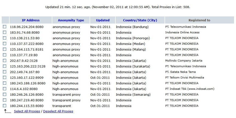 Fresh Proxy List Solusi Blog Tidak Bisa Di Buka Unusual Traffic Detected !