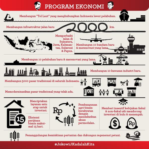 Artikel tentang Karikatur Capres Jokowi Prabowo hanya ada di