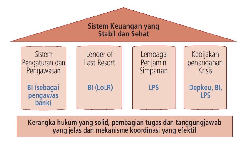 Image Result For Regulasi Otomotif Indonesiaa