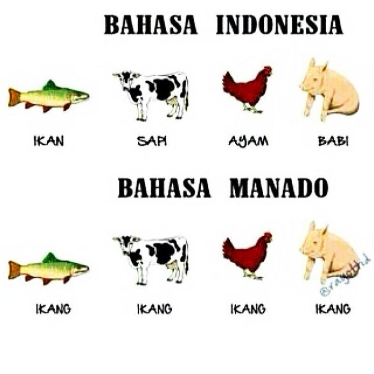 Gambar  Bahasa Mdo Idiom Idiomnya Oleh Michael Sendow