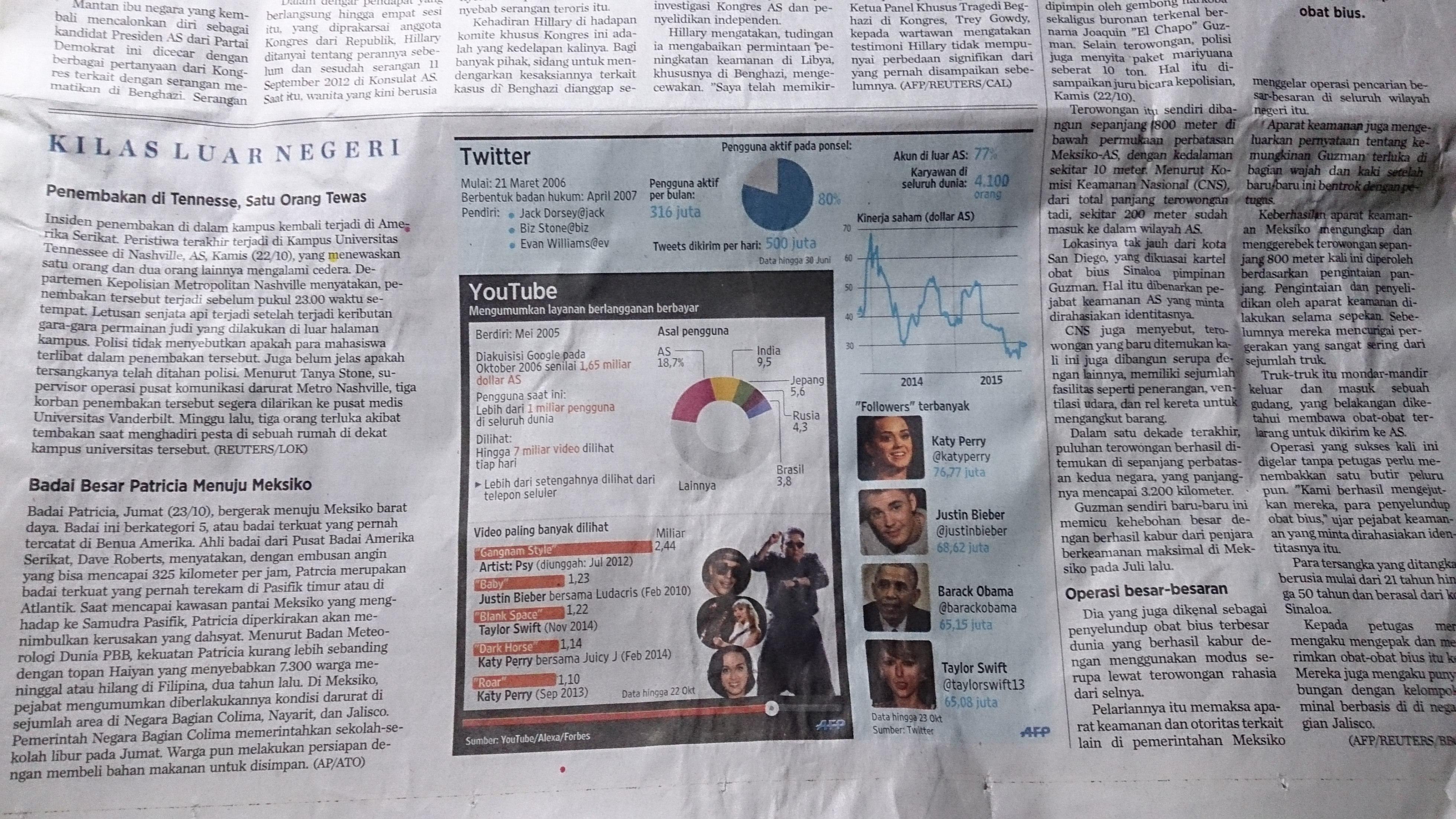 Infografis harian kompas twitter dan youtube oleh anisa novia dokumentasi infografis ccuart Choice Image