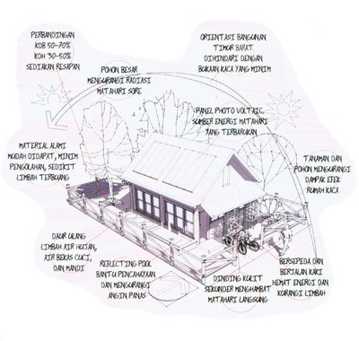 750+ Foto Fungsi Desain Arsitektur HD Terbaru Unduh Gratis