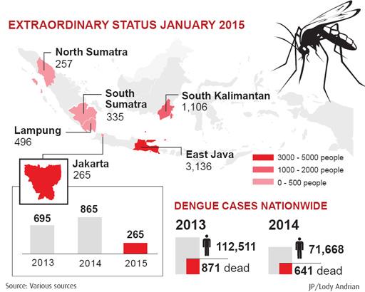 macau s dengue fever