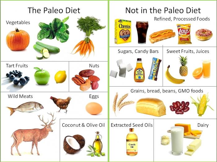 11 Buah yang Tidak Boleh Dimakan Saat Diet Wajib Dipatuhi