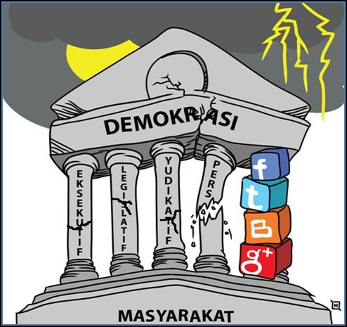 Kematian Demokrasi Indonesia