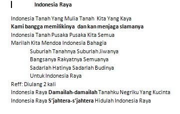 Lagu Indonesia Raya Perlu Kita Revisi Agar Indonesia Tidak