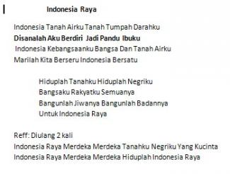 Lagu Indonesia Raya Perlu Kita Revisi Agar Indonesia Tidak Berkonflik Terus Halaman 1 Kompasiana Com