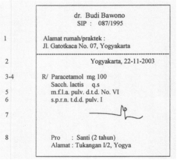 Menggugat Resep Dokter Kompasianacom